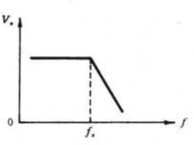 低通滤波器原理